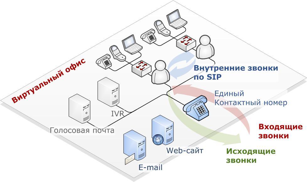 Как сделать на ютуб русские субтитры
